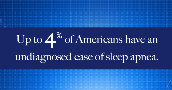 Sleep Apnea Disorder and the 18 Million Suffering From It