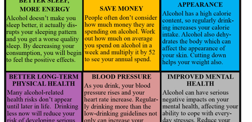 benefits of drinking less chart