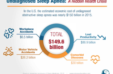 Commercial Drivers and Sleep Apnea